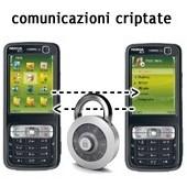 Sicurezza / Telefoni criptati